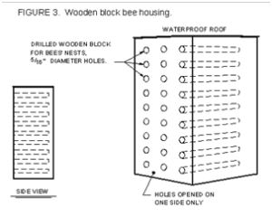 Wooden Block Bee Housing